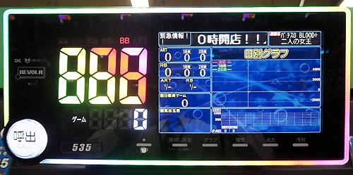 データランプ 0